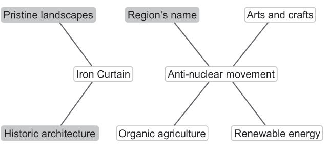 Analyzing Cultural Markers to Characterize Regional Identity for